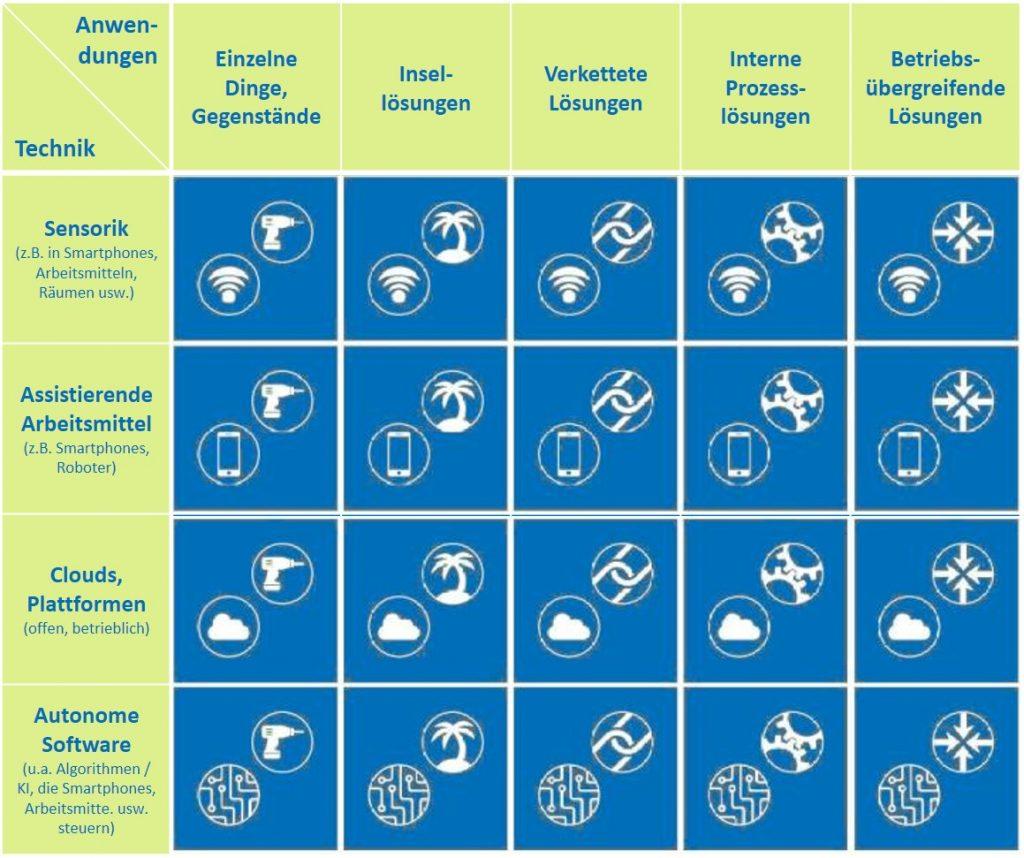 SL - Organisationsentwicklung - Technikkompass