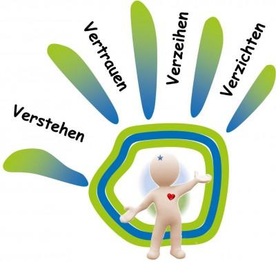 Die vier grossen V - verstehen vertrauen verzeihen verzichten - SL System(at)ische Lösungen