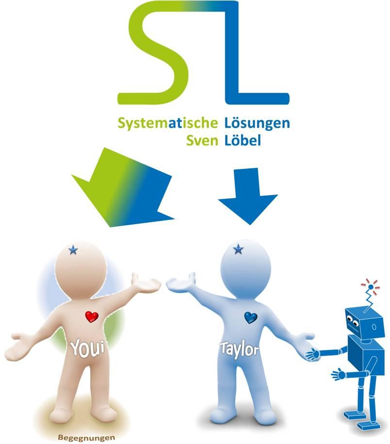 Maskottchen Youi© und Taylor© - SL Beziehungsarbeit - SL System(at)ische Lösungen