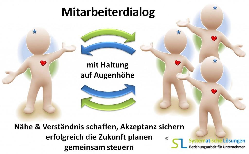 Mitarbeiterdialog - SL Beziehungsarbeit für Unternehmen