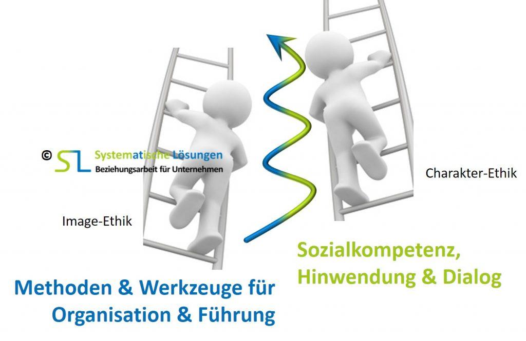 Methoden und Sozialkompetenz - SL Beziehungsarbeit