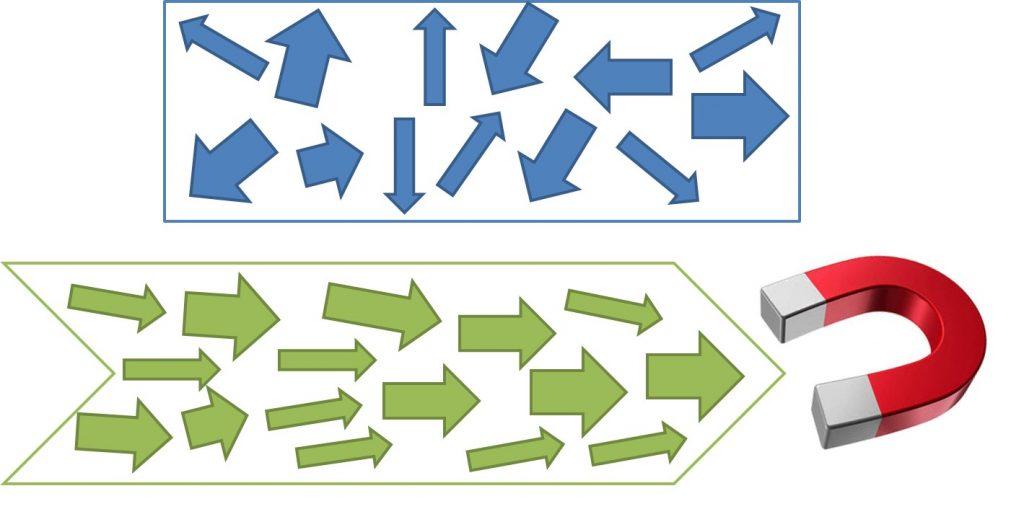 Arbeiten mit und ohne Vision - SL Beziehungsarbeit - SL Organisationsentwicklung