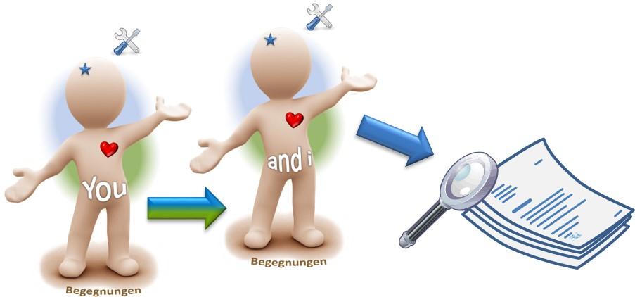 Effektive Beziehungsarbeit - SL Beziehungsarbeit - SL Organisationsentwicklung